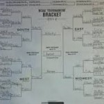 March Madness NCAA Sweet 16